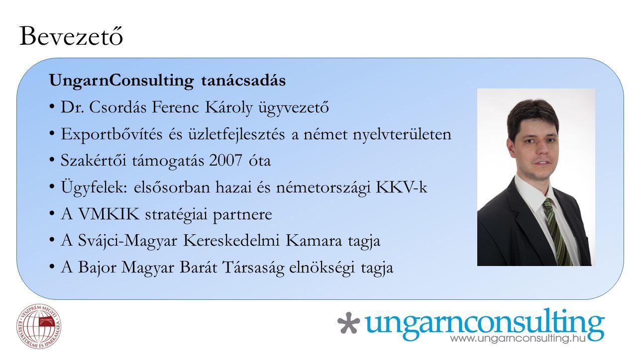Bevezető UngarnConsulting tanácsadás Dr.