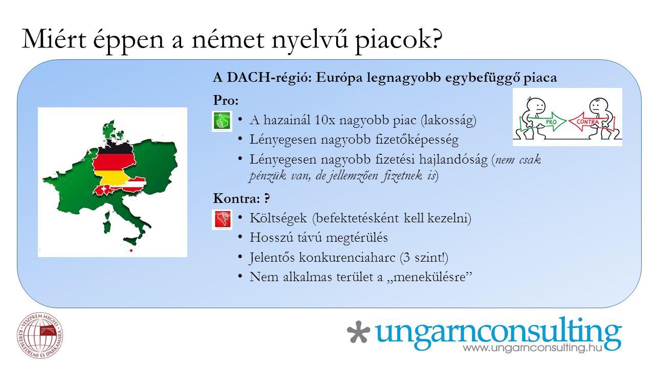 Miért éppen a német nyelvű piacok? A DACH-régió: Európa legnagyobb egybefüggő piaca Pro: A hazainál 10x nagyobb piac (lakosság) Lényegesen nagyobb fiz