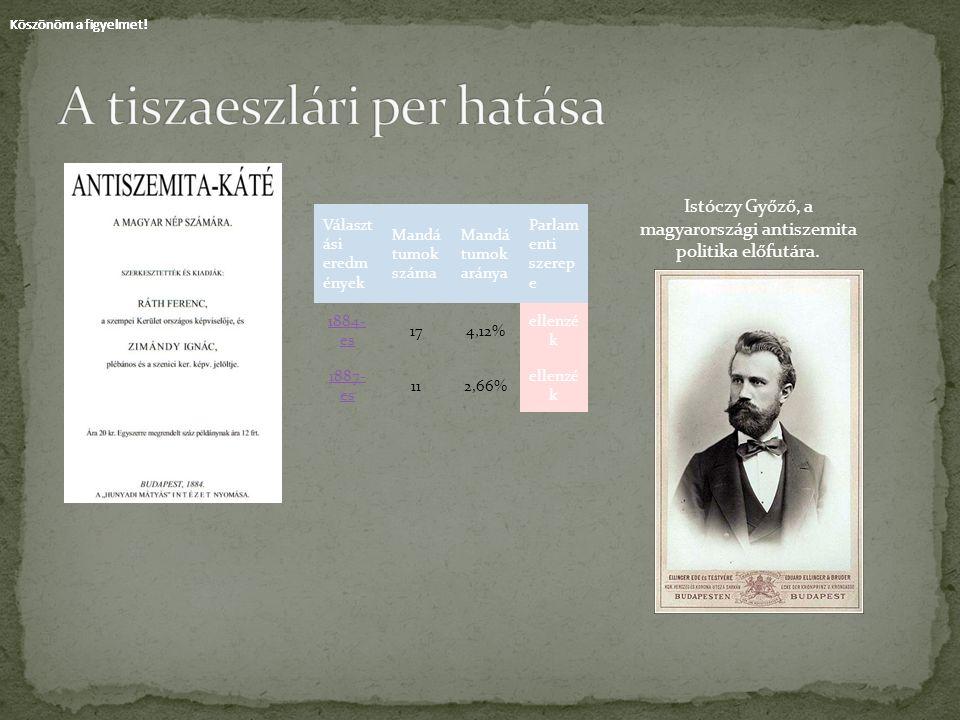 Istóczy Győző, a magyarországi antiszemita politika előfutára.