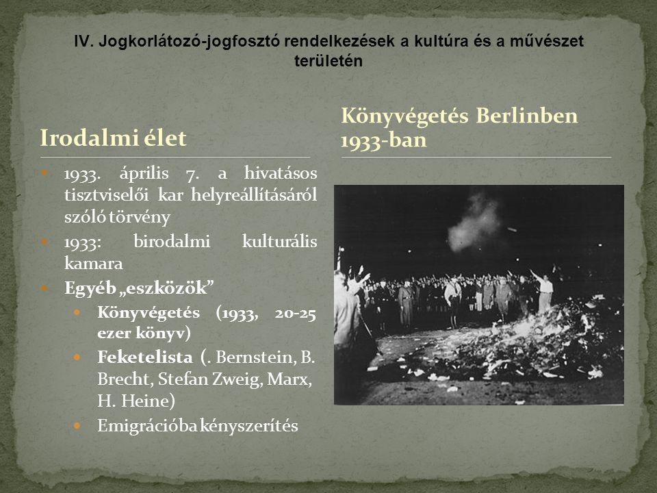 Irodalmi élet 1933. április 7.