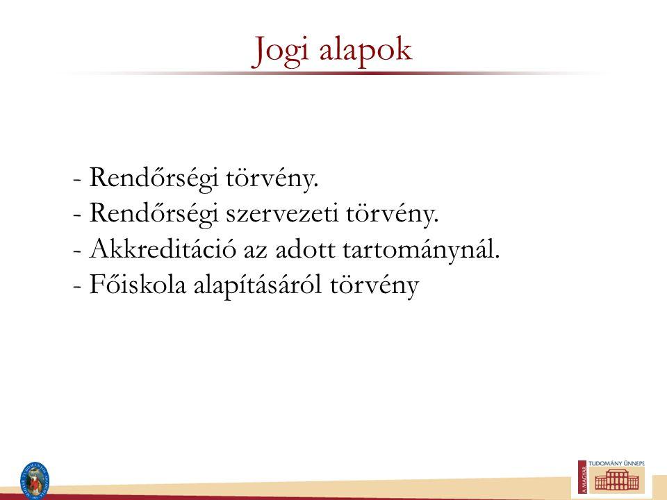 Jogi alapok - Rendőrségi törvény. - Rendőrségi szervezeti törvény.