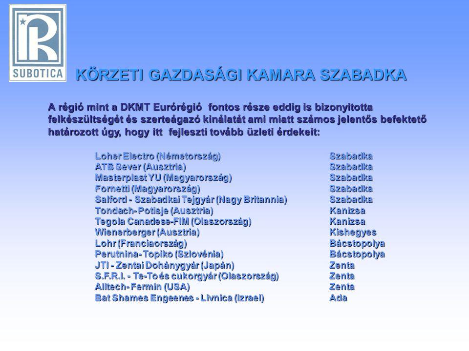 A régió mint a DKMT Eurórégió fontos része eddig is bizonyitotta felkészültségét és szerteágazó kinálatát ami miatt számos jelentős befektető határozott úgy, hogy itt fejleszti tovább üzleti érdekeit: Loher Electro (Németország) Szabadka ATB Sever (Ausztria) Szabadka Masterplast YU (Magyarország)Szabadka Fornetti (Magyarország)Szabadka Salford - Szabadkai Tejgyár (Nagy Britannia)Szabadka Tondach- Potisje (Ausztria) Kanizsa Tegola Canadese-FIM (Olaszország)Kanizsa Wienerberger (Ausztria) Kishegyes Lohr (Franciaország) Bácstopolya Perutnina- Topiko (Szlovénia)Bácstopolya JTI - Zentai Dohánygyár (Japán)Zenta S.F.R.I.