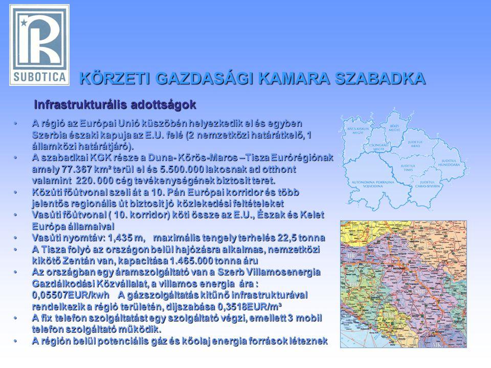 A régió az Európai Unió küszöbén helyezkedik el és egyben Szerbia északi kapuja az E.U.