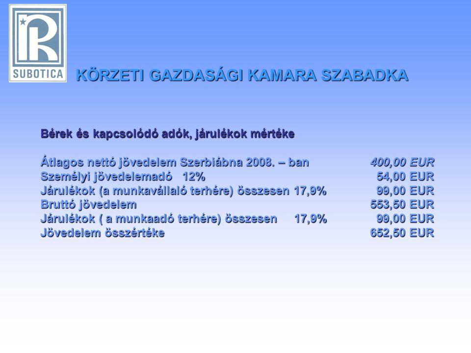 Bérek és kapcsolódó adók, járulékok mértéke Átlagos nettó jövedelem Szerbiábna 2008.