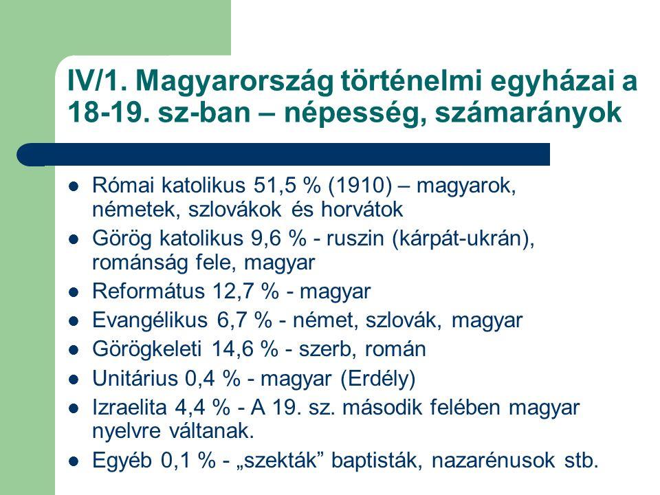 IV/2.Magyarország történelmi egyházai a 18-19.