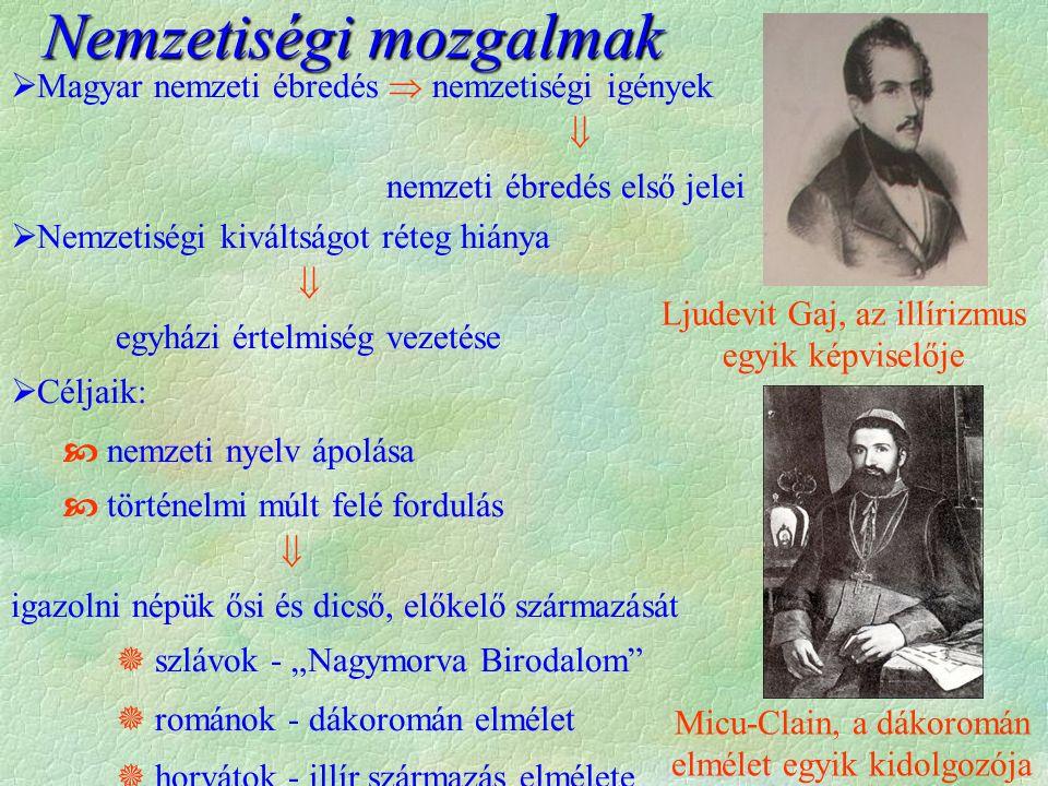 """ Magyar nemzeti ébredés  nemzetiségi igények  nemzeti ébredés első jelei  Nemzetiségi kiváltságot réteg hiánya  egyházi értelmiség vezetése  Céljaik:  nemzeti nyelv ápolása  történelmi múlt felé fordulás  igazolni népük ősi és dicső, előkelő származását  szlávok - """"Nagymorva Birodalom  románok - dákoromán elmélet  horvátok - illír származás elmélete Nemzetiségi mozgalmak Micu-Clain, a dákoromán elmélet egyik kidolgozója Ljudevit Gaj, az illírizmus egyik képviselője"""