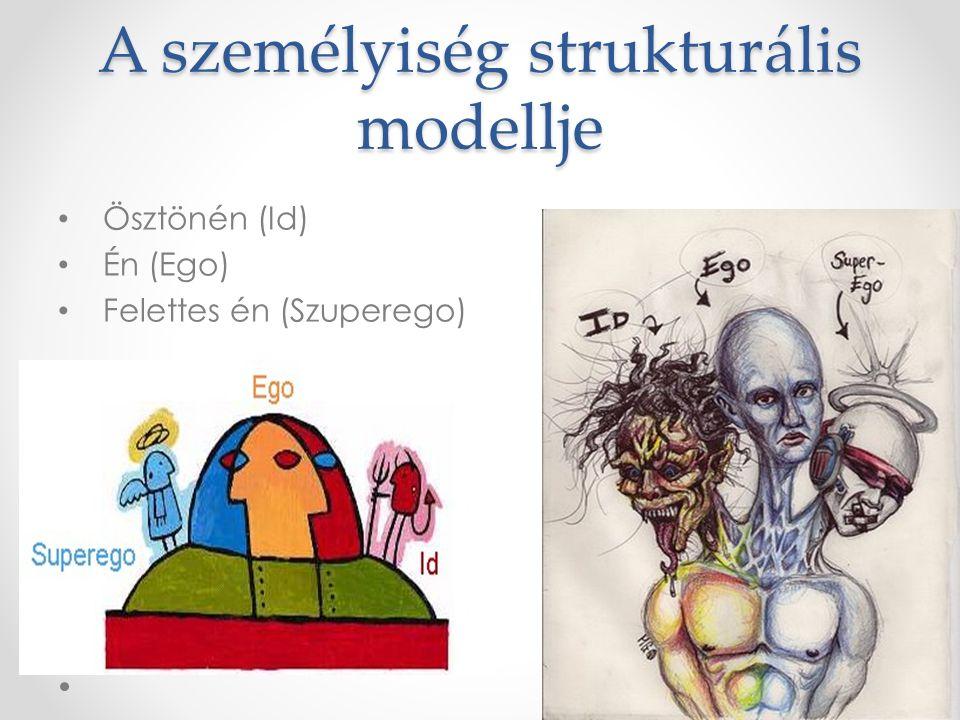 A lélek Freud-féle topografikus modellje Tudat Tudatalatti/tudatelőttes Tudattalan
