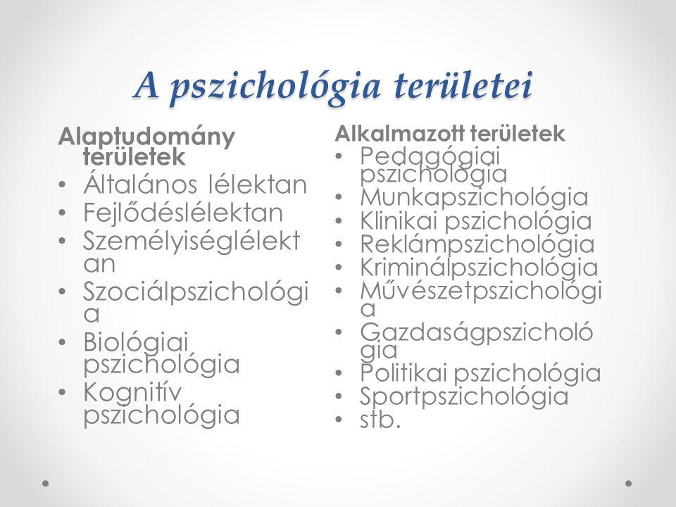 A pszichológia területei Alaptudomány területek Általános lélektan Fejlődéslélektan Személyiséglélekt an Szociálpszichológi a Biológiai pszichológia Kognitív pszichológia Alkalmazott területek Pedagógiai pszichológia Munkapszichológia Klinikai pszichológia Reklámpszichológia Kriminálpszichológia Művészetpszichológi a Gazdaságpszicholó gia Politikai pszichológia Sportpszichológia stb.