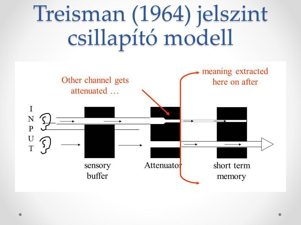 """Problémák a korai szűrő modellel A szűrő """"lyukas Sajátnév-hatás A gyakorlás szerepe Áttérés a másik fülre  Nem olyan merev a korai szűrés – csak csillapítás."""