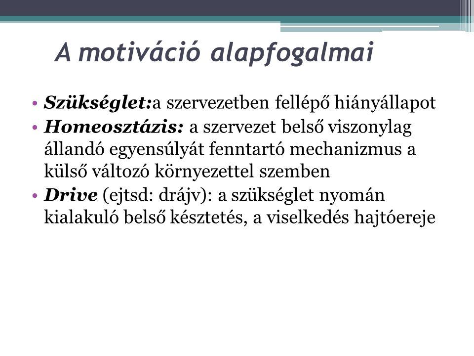 A motiváció fogalma A latin eredetű movere igéből ered, melynek jelentése mozogni, mozgatni. A motiváció a pszichológiában gyűjtőfogalom, motívumokból