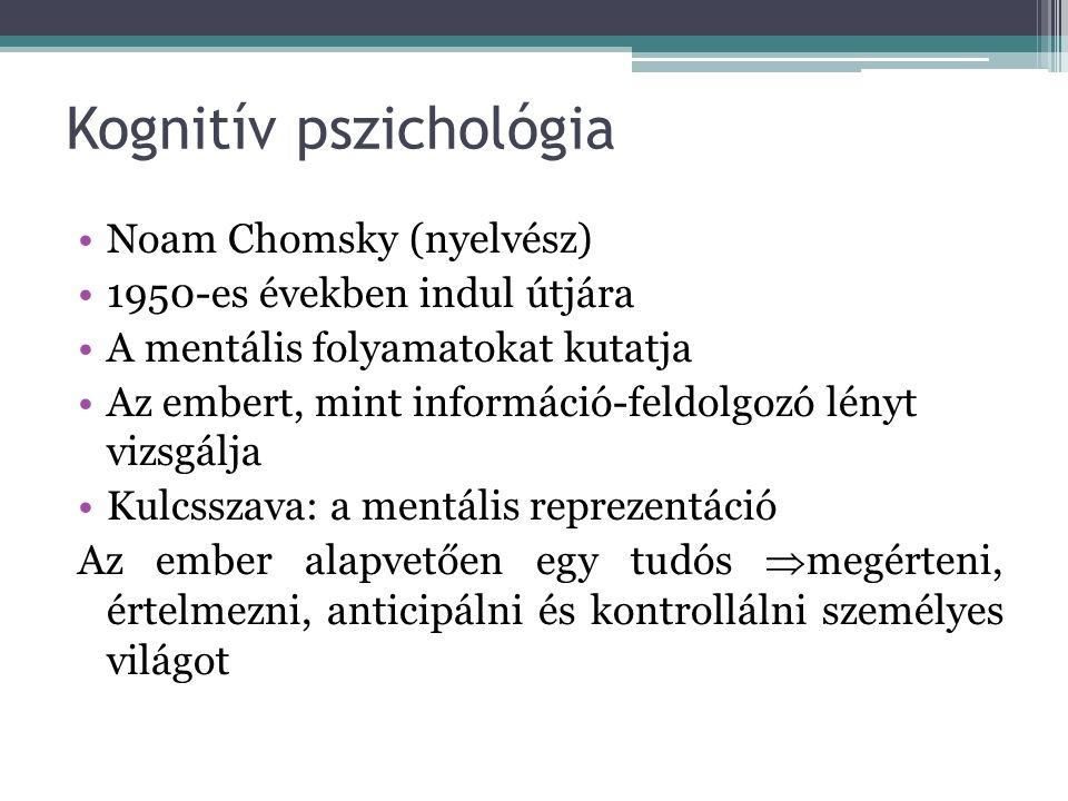 Humanisztikus pszichológia Carl Rogers (1902-1987) 1962 Első Humanisztikus Pszichológia Társaság Harmadik erőirányzat Emberközpontú pszichológia – poz