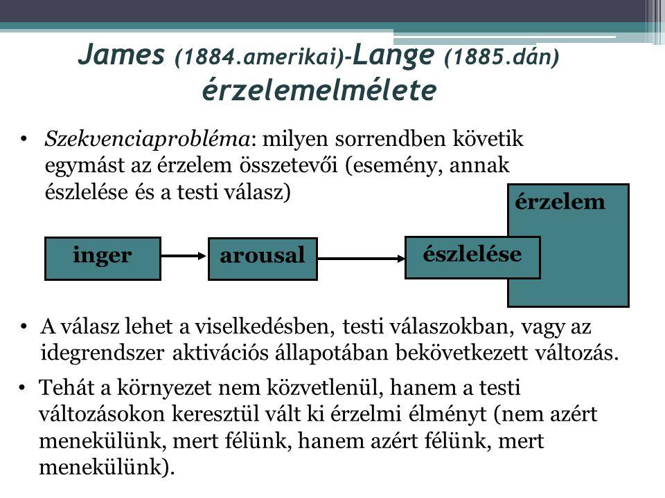 Érzelemelméletek James-Lang féle érzelem-elmélet Cannon-Bard féle Schachter-Singer féle kéttényezős (kognitív / arousal)érzelemelmélet