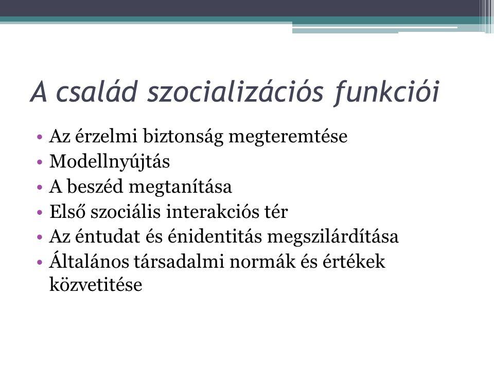Utánzás Modellkövetés Azonosulás, identifikáció Belsővé tétel, interiorizáció Szociális tanulás formái