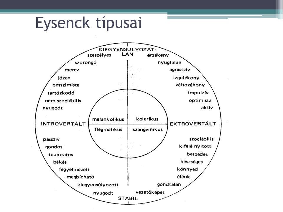 H. J. Eysenck tipológiája Vonáselmélet. Személyiségvonás: az együtt járó tulajdonságok együttese. Adatredukciós módszer a faktoranalízis: tulajdonságc