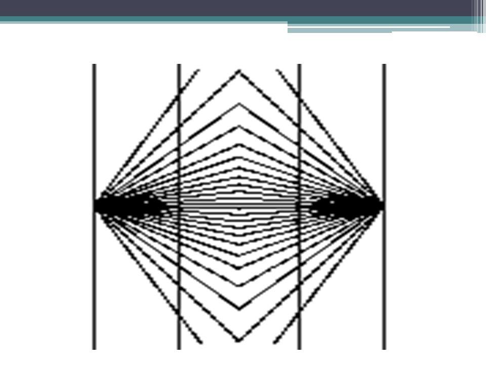 Észlelési csalódások – Hering illúzió