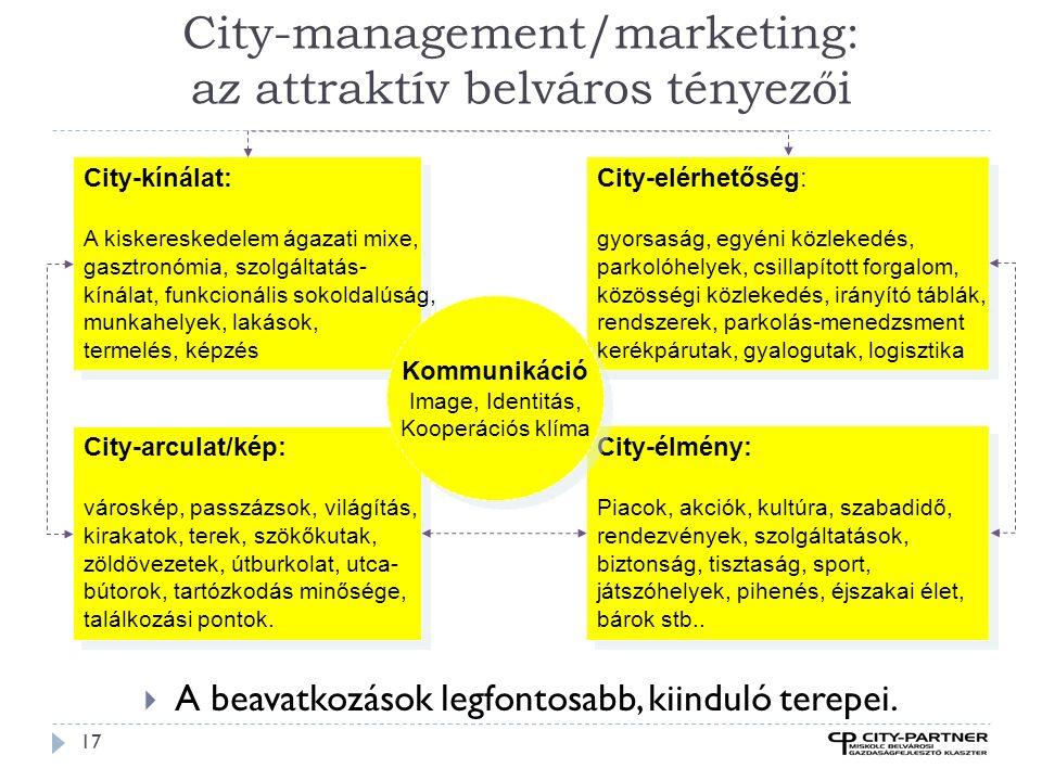 City-management/marketing: az attraktív belváros tényezői 17  A beavatkozások legfontosabb, kiinduló terepei. City-kínálat: A kiskereskedelem ágazati