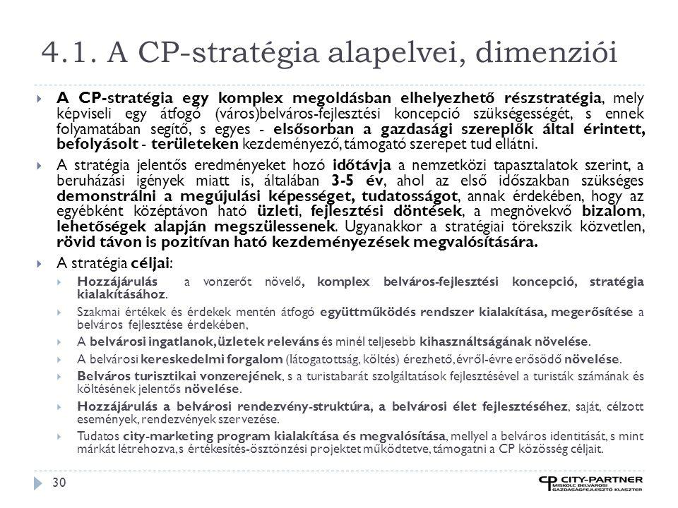 4.1. A CP-stratégia alapelvei, dimenziói 30  A CP-stratégia egy komplex megoldásban elhelyezhető részstratégia, mely képviseli egy átfogó (város)belv