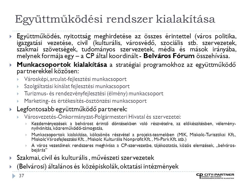 Együttműködési rendszer kialakítása 37  Együttműködés, nyitottság meghirdetése az összes érintettel (város politika, igazgatási vezetése, civil (kult