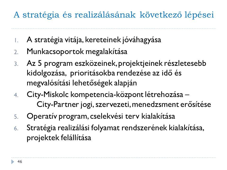 A stratégia és realizálásának következő lépései 46 1. A stratégia vitája, kereteinek jóváhagyása 2. Munkacsoportok megalakítása 3. Az 5 program eszköz