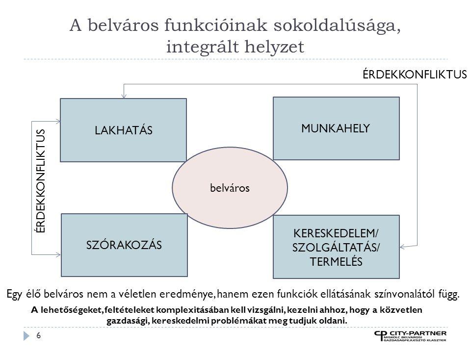 A belváros funkcióinak sokoldalúsága, integrált helyzet 6 LAKHATÁS belváros KERESKEDELEM/ SZOLGÁLTATÁS/ TERMELÉS SZÓRAKOZÁS MUNKAHELY Egy élő belváros nem a véletlen eredménye, hanem ezen funkciók ellátásának színvonalától függ.