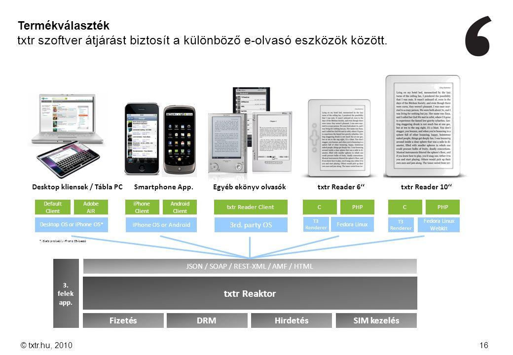 Termékválaszték txtr szoftver átjárást biztosít a különböző e-olvasó eszközök között. © txtr.hu, 201016 txtr Reader 6''txtr Reader 10''Egyéb ekönyv ol