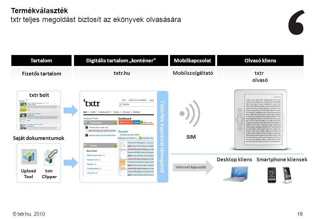 Termékválaszték txtr teljes megoldást biztosít az ekönyvek olvasására Fizetős tartalom txtr olvasó SIM txtr.hu txtr Clipper Tartalom Digitális tartalo