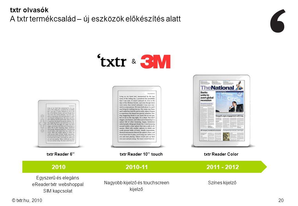 txtr olvasók A txtr termékcsalád – új eszközök előkészítés alatt © txtr.hu, 201020 2010 txtr Reader 6''txtr Reader 10'' touch 2010-112011 - 2012 txtr