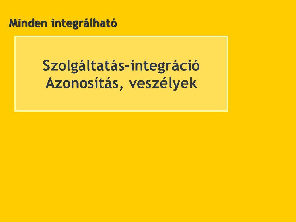 Szolgáltatás-integráció Azonosítás, veszélyek Minden integrálható