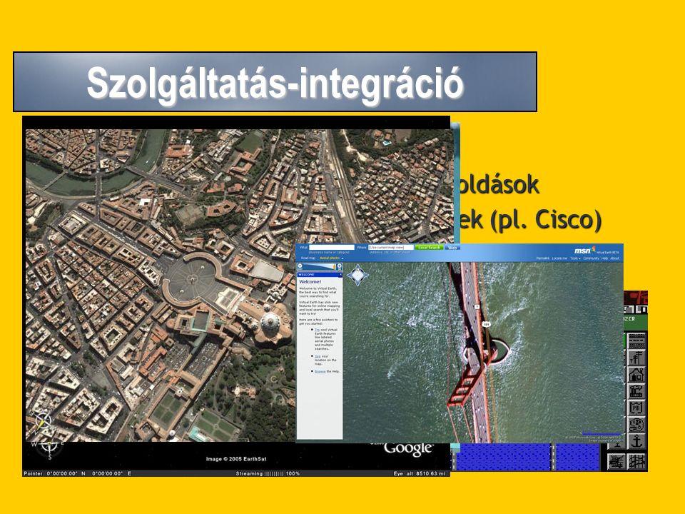 Szolgáltatás-integráció 1+1>2 Webszolgáltatások, integrációs megoldások XML, Integrációs szerverek, hardverek (pl.