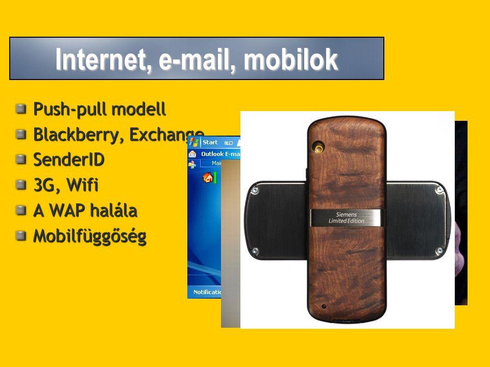 Internet, e-mail, mobilok Push-pull modell Blackberry, Exchange SenderID 3G, Wifi A WAP halála Mobilfüggőség