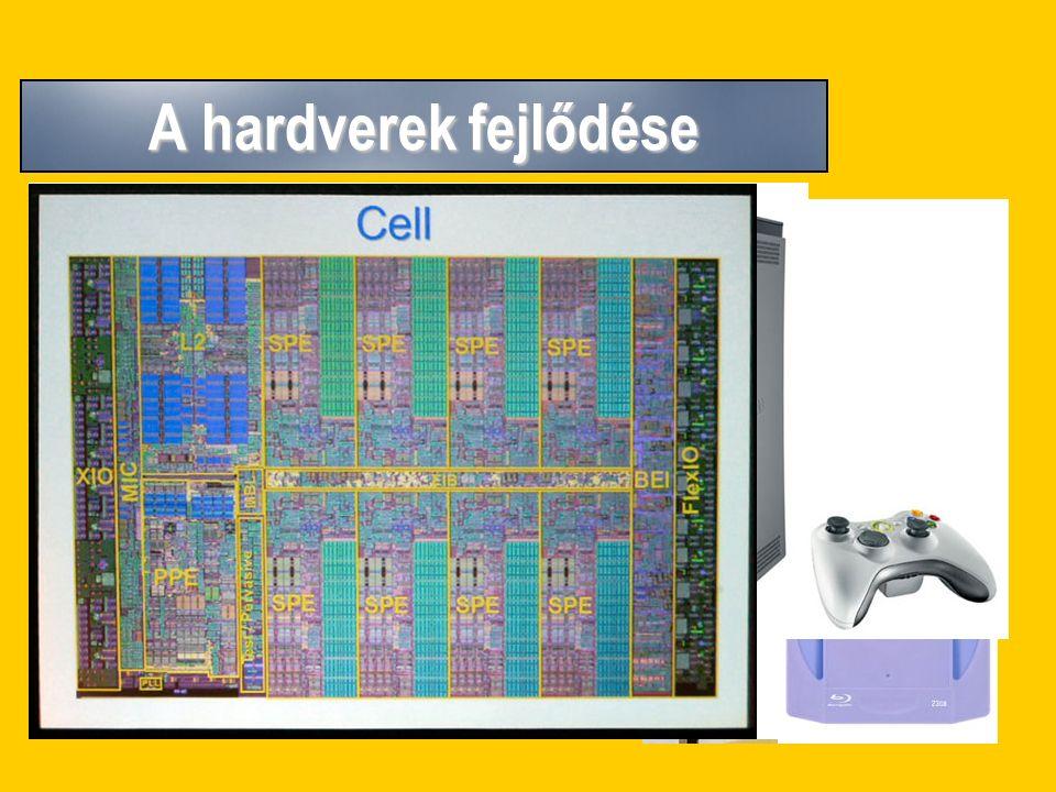 A hardverek fejlődése Moore törvénye Megállt a fejlődés.