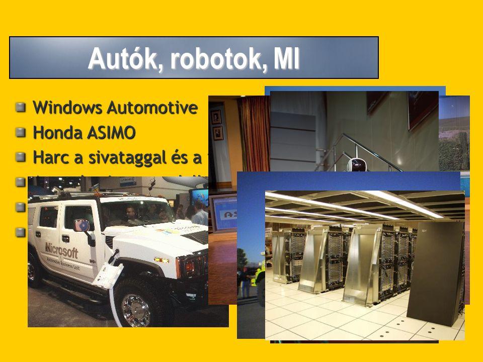 Autók, robotok, MI Windows Automotive Honda ASIMO Harc a sivataggal és a technikával (és a Marssal) Az emberi agy modellezése szuperszámítógépekkel SakkszámítógépekArcfelismerés