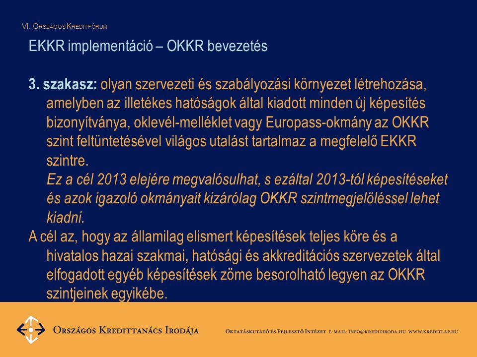 VI. O RSZÁGOS K REDITFÓRUM EKKR implementáció – OKKR bevezetés 3.