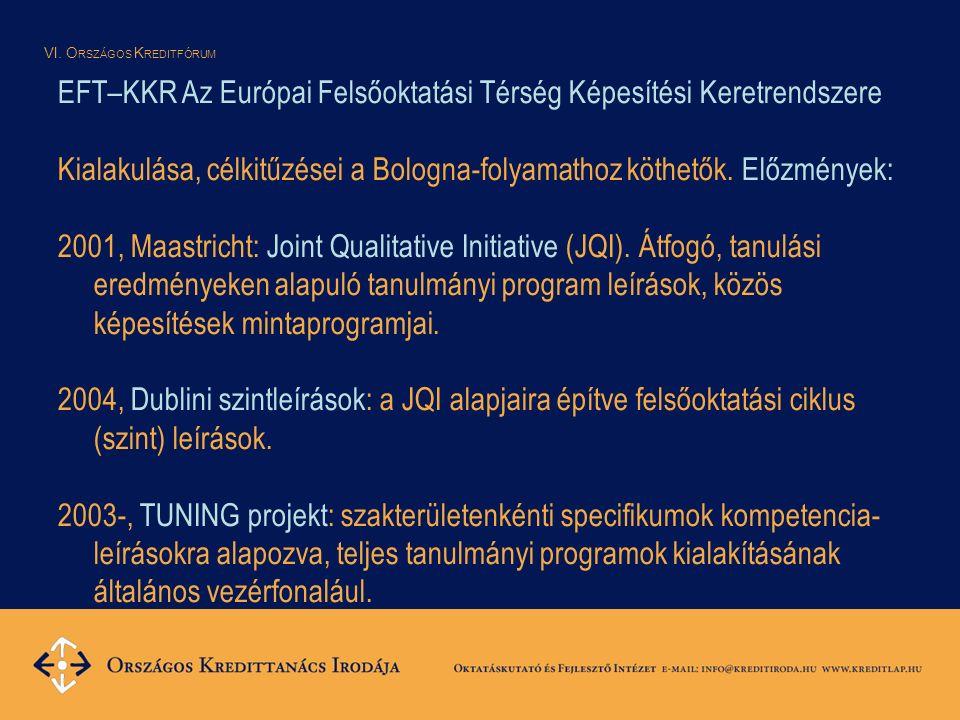 VI. O RSZÁGOS K REDITFÓRUM EFT–KKR Az Európai Felsőoktatási Térség Képesítési Keretrendszere Kialakulása, célkitűzései a Bologna-folyamathoz köthetők.