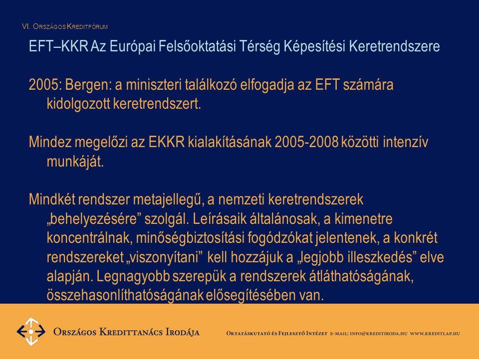 VI. O RSZÁGOS K REDITFÓRUM EFT–KKR Az Európai Felsőoktatási Térség Képesítési Keretrendszere 2005: Bergen: a miniszteri találkozó elfogadja az EFT szá