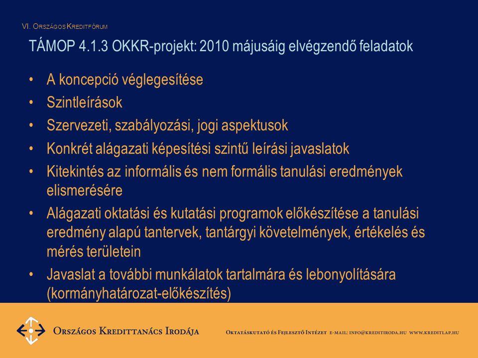 VI. O RSZÁGOS K REDITFÓRUM TÁMOP 4.1.3 OKKR-projekt: 2010 májusáig elvégzendő feladatok A koncepció véglegesítése Szintleírások Szervezeti, szabályozá