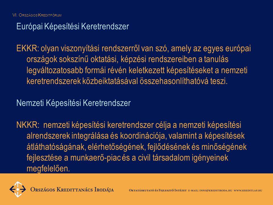 VI. O RSZÁGOS K REDITFÓRUM Európai Képesítési Keretrendszer EKKR: olyan viszonyítási rendszerről van szó, amely az egyes európai országok sokszínű okt