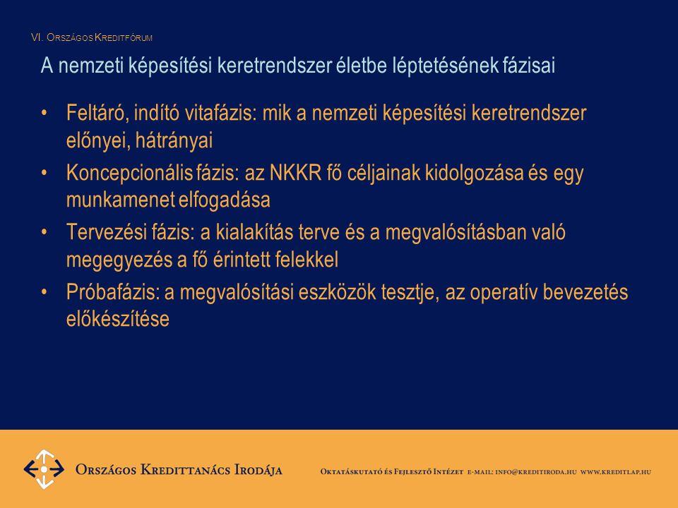 VI. O RSZÁGOS K REDITFÓRUM A nemzeti képesítési keretrendszer életbe léptetésének fázisai Feltáró, indító vitafázis: mik a nemzeti képesítési keretren