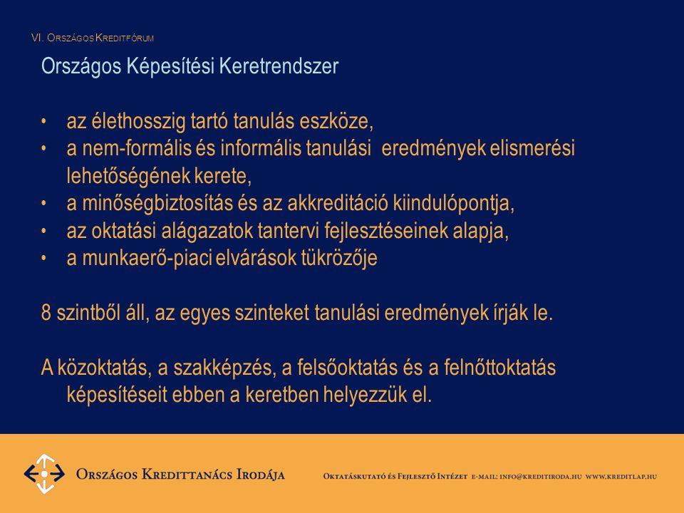 VI.O RSZÁGOS K REDITFÓRUM EKKR implementáció – OKKR bevezetés 1.