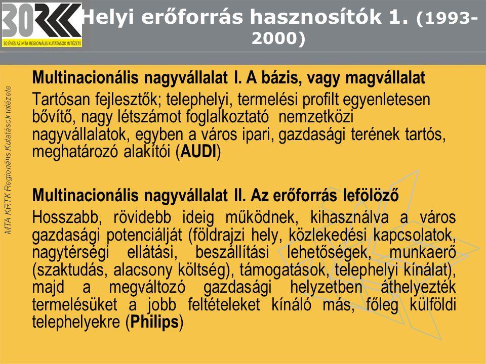 MTA KRTK Regionális Kutatások Intézete Helyi erőforrás hasznosítók 1.