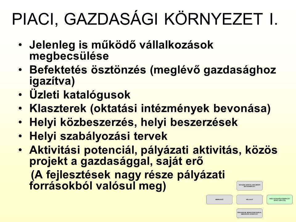 PIACI, GAZDASÁGI KÖRNYEZET I.