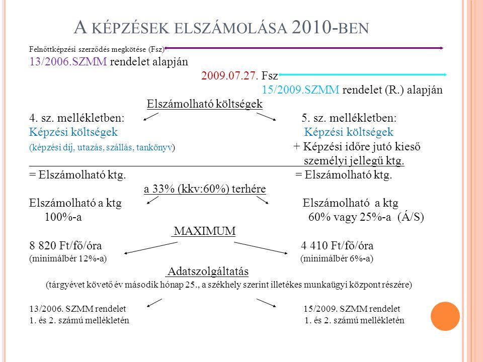 A KÉPZÉSEK ELSZÁMOLÁSA 2010- BEN Felnőttképzési szerződés megkötése (Fsz) 13/2006.SZMM rendelet alapján 2009.07.27. Fsz 15/2009.SZMM rendelet (R.) ala