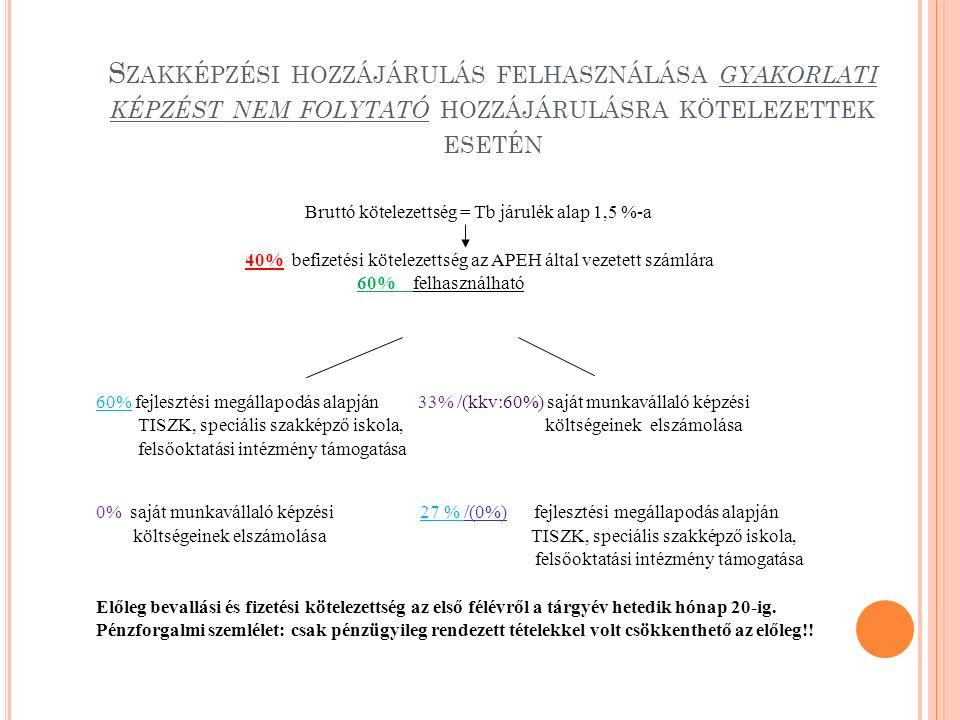 Ú J FOGALMAK AZ ELSZÁMOLÁSHOZ Általános képzés: a 800/2008/EK bizottsági rendelet 38.