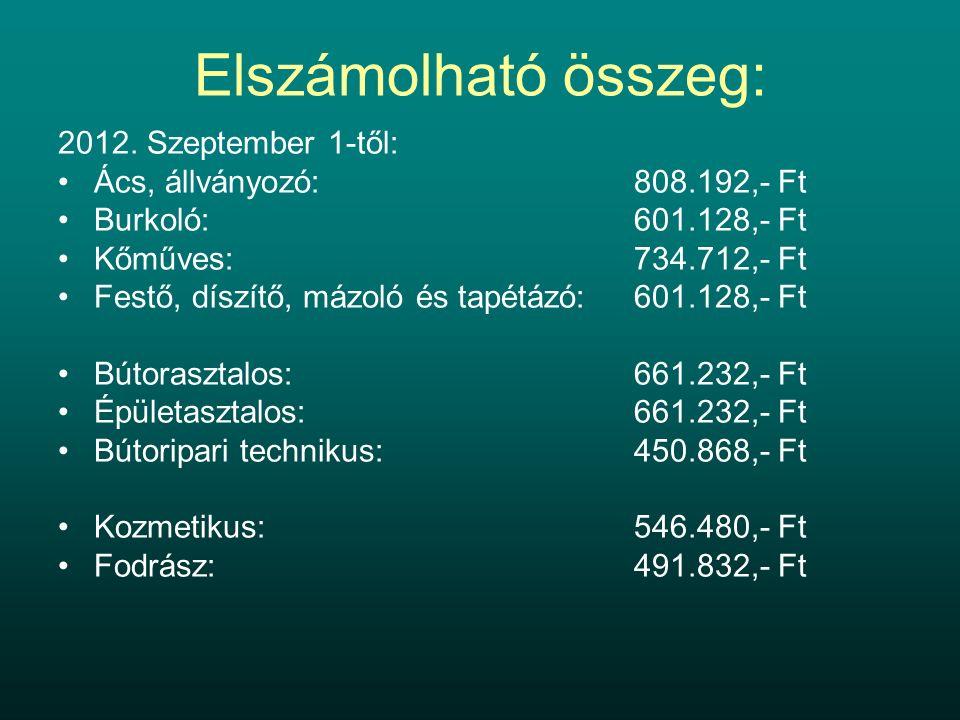 Elszámolható összeg: 2012.