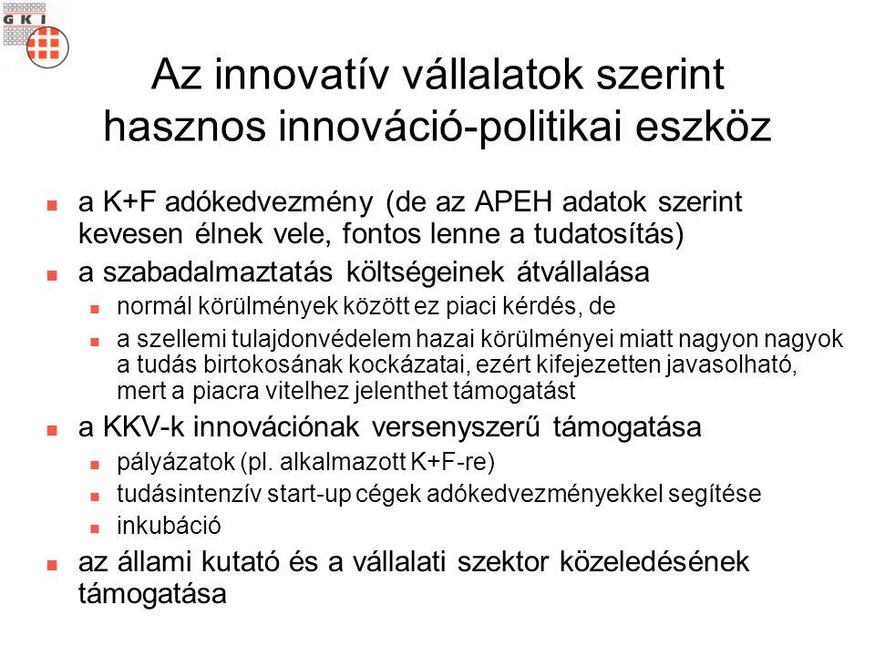 Az innovatív vállalatok szerint hasznos innováció-politikai eszköz a K+F adókedvezmény (de az APEH adatok szerint kevesen élnek vele, fontos lenne a t