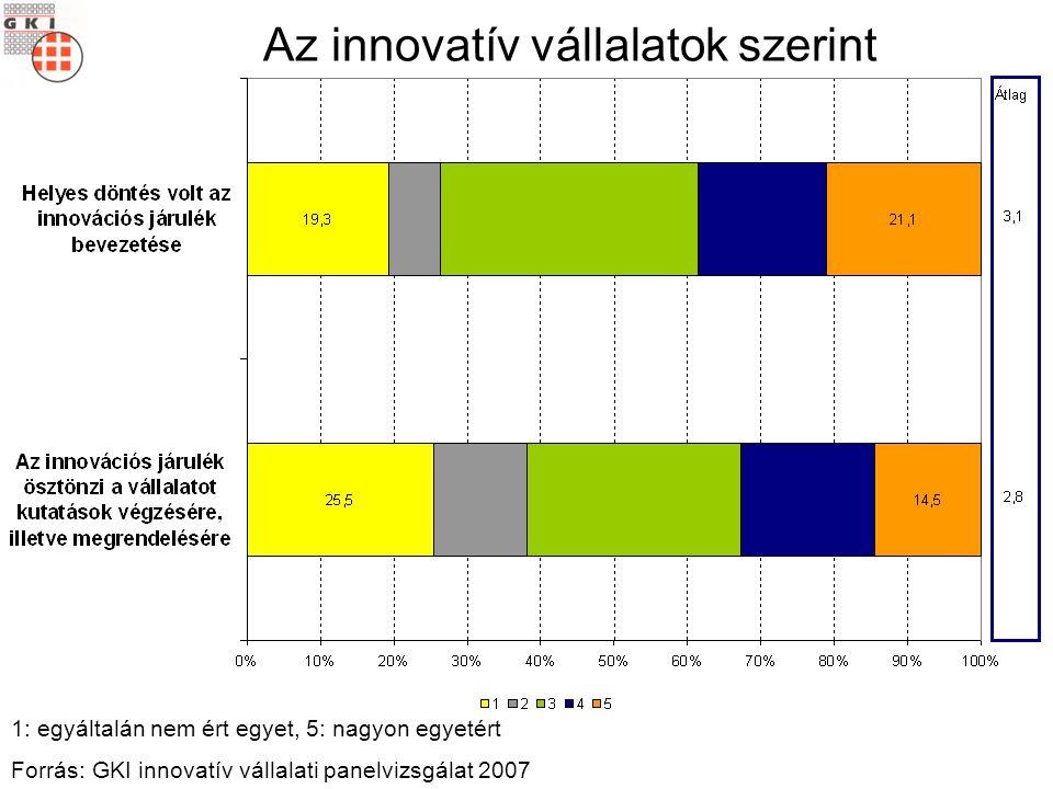 Az innovatív vállalatok szerint 1: egyáltalán nem ért egyet, 5: nagyon egyetért Forrás: GKI innovatív vállalati panelvizsgálat 2007