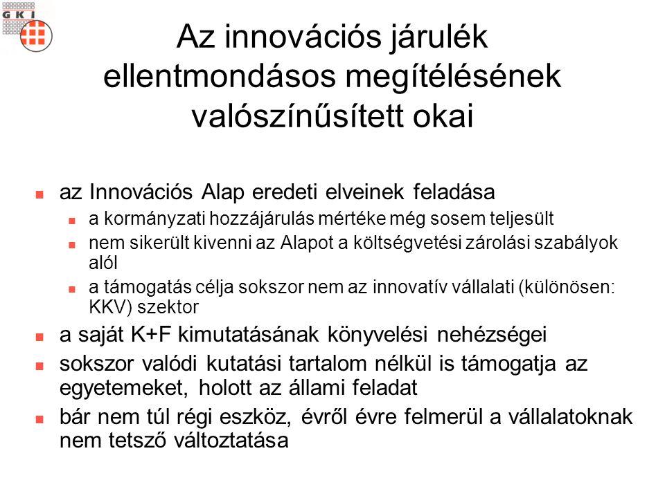 Az innovációs járulék ellentmondásos megítélésének valószínűsített okai az Innovációs Alap eredeti elveinek feladása a kormányzati hozzájárulás mértéke még sosem teljesült nem sikerült kivenni az Alapot a költségvetési zárolási szabályok alól a támogatás célja sokszor nem az innovatív vállalati (különösen: KKV) szektor a saját K+F kimutatásának könyvelési nehézségei sokszor valódi kutatási tartalom nélkül is támogatja az egyetemeket, holott az állami feladat bár nem túl régi eszköz, évről évre felmerül a vállalatoknak nem tetsző változtatása