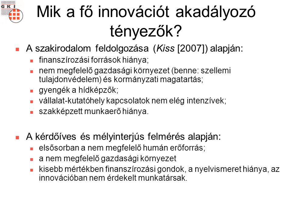 Mik a fő innovációt akadályozó tényezők? A szakirodalom feldolgozása (Kiss [2007]) alapján: finanszírozási források hiánya; nem megfelelő gazdasági kö