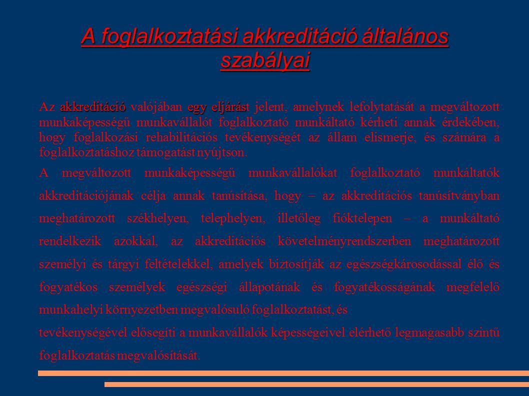Akkreditált Vállalkozások Létrehozása és Működtetése Magyarországon (II.) Akkreditált vállalkozások költségvetési támogatása Jogi szabályzás - A Kormány 177 /2005.