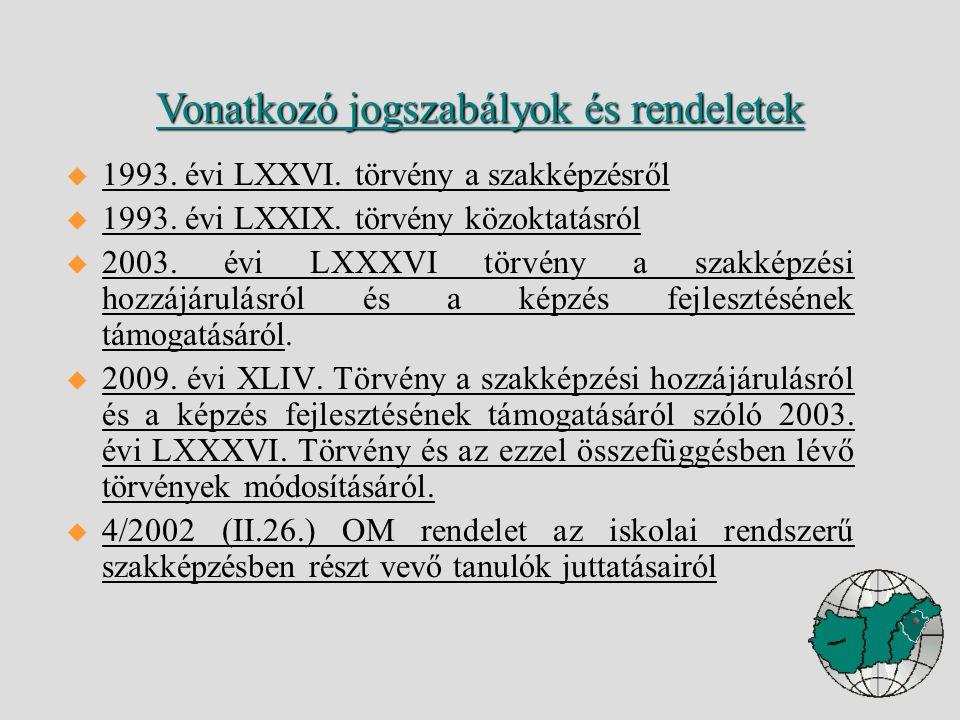  1993. évi LXXVI. törvény a szakképzésről  1993.